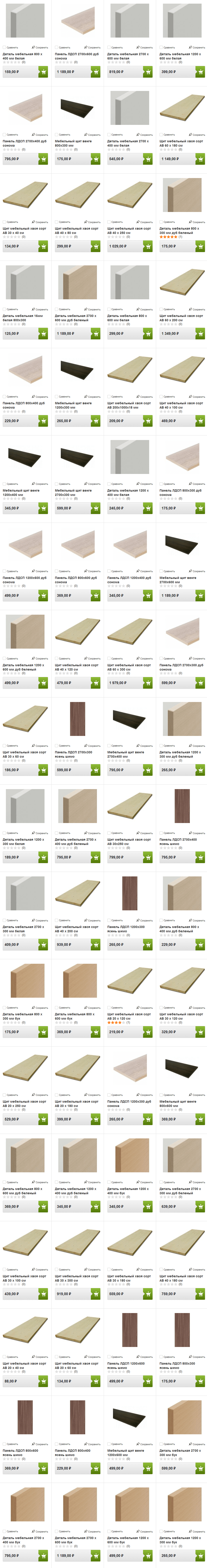 Полки и мебельные щиты